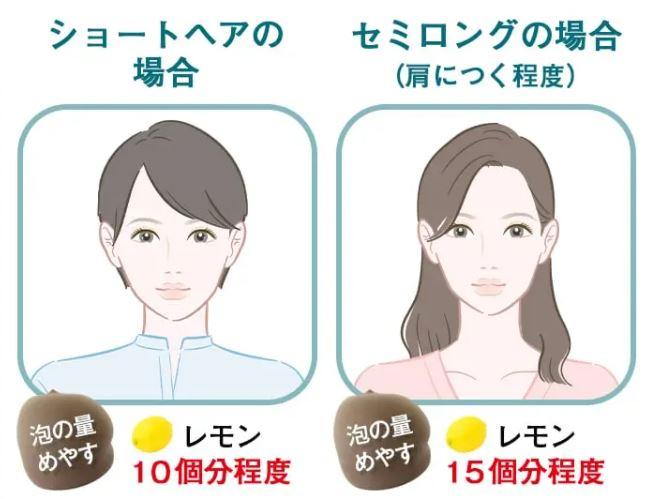 hairju(ヘアージュ)ヘアカラーフォームの使用量